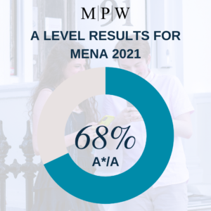 MPW A Level Results for MENA 2021: 68% A*/A infographic